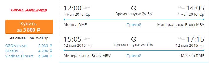 Программа лояльности Уральских авиалиний Личный кабинет